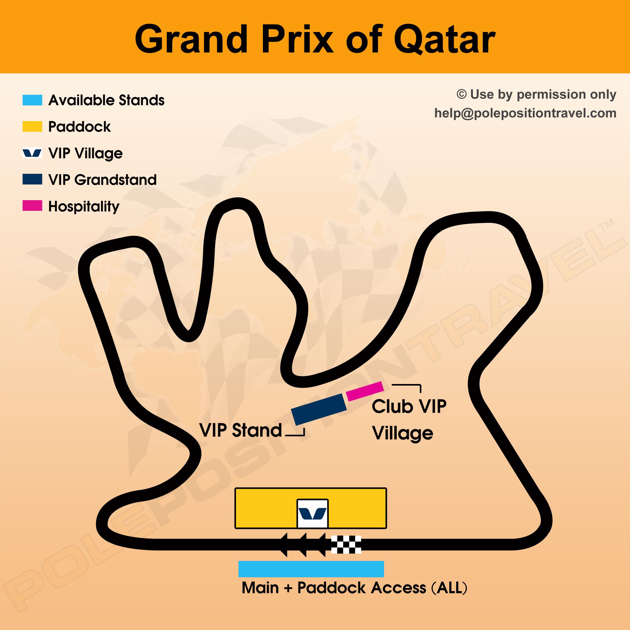 Grand Prix of Qatar 2018 Circuit map