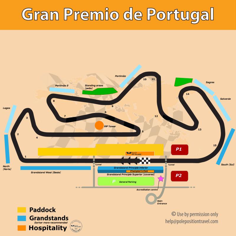 Grande Premio de Portugal 2020 Circuit map