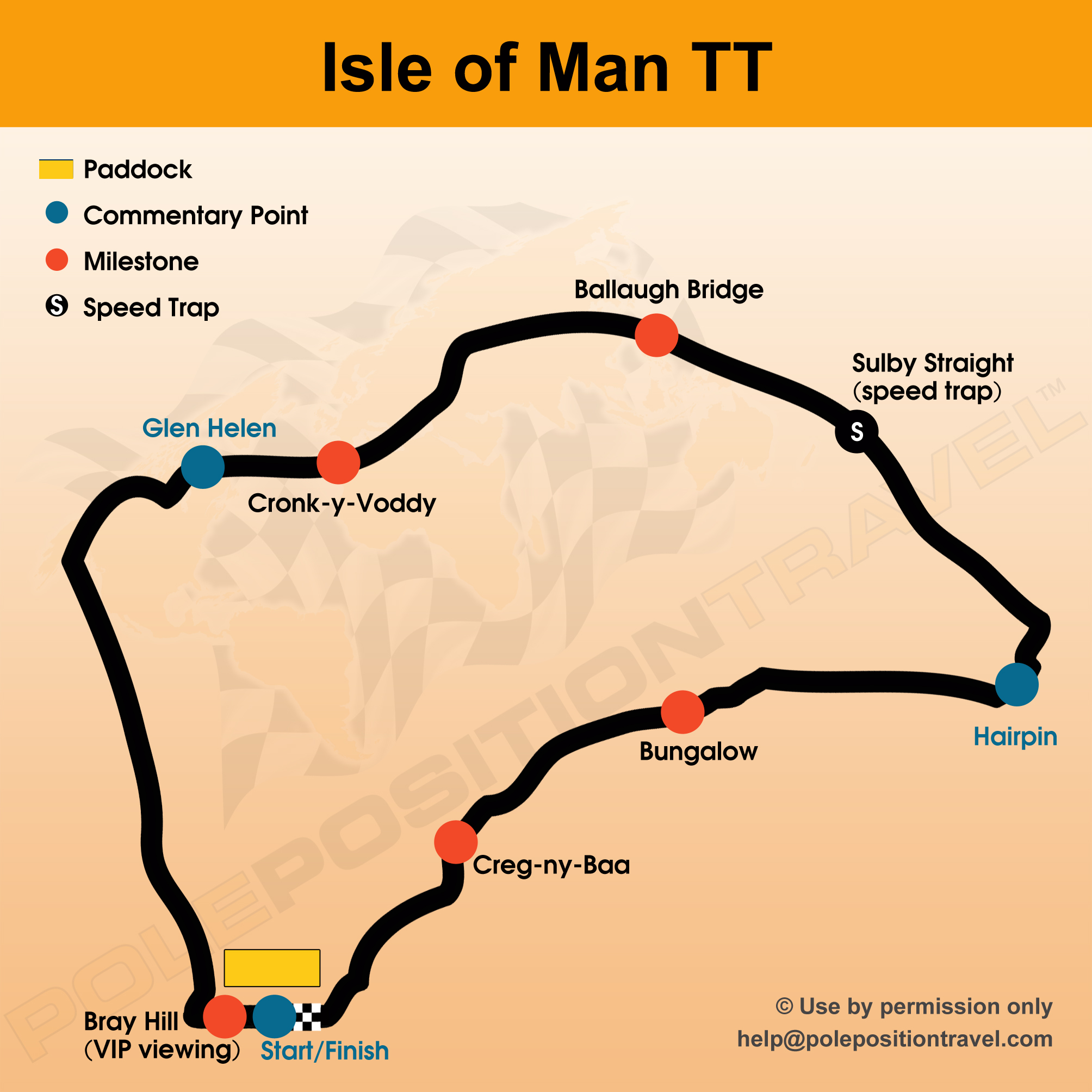 Isle of Man TT 2019 Circuit map