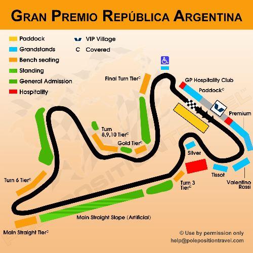 Gran Premio de la República Argentina 2022 Circuit map